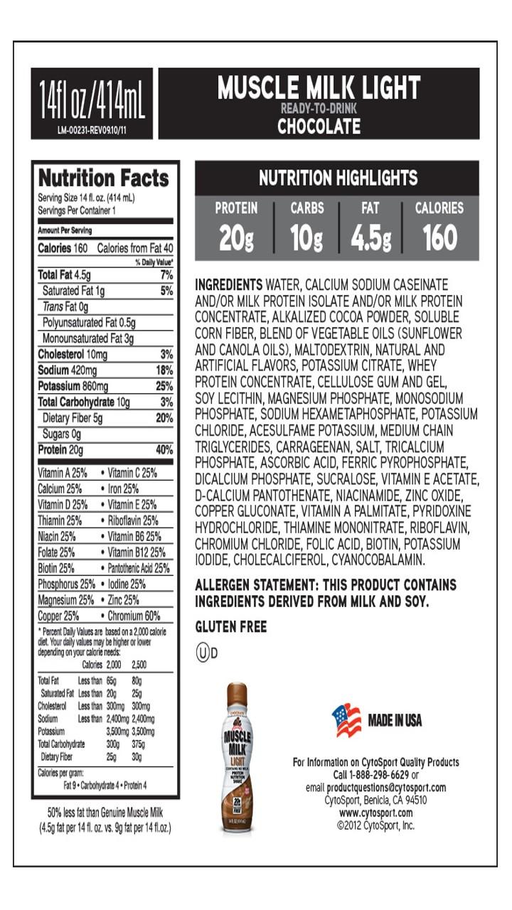 nutrition labels for muscle milk, chobani yogurt, kraft string